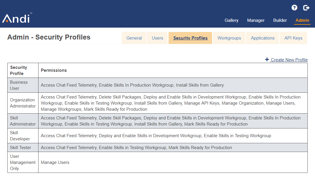 Shows the security profiles tab in admin
