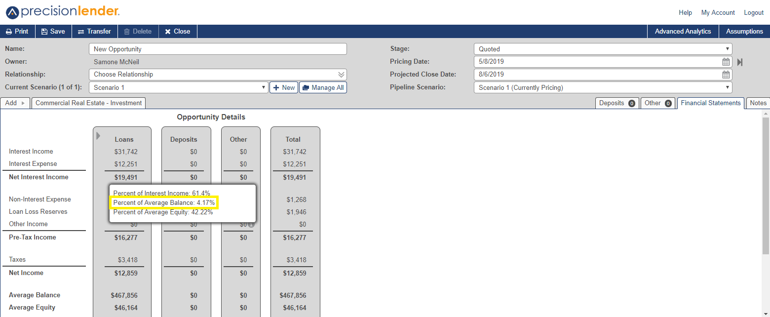 Shows the percent of average balance in the Loan column on the financial statement