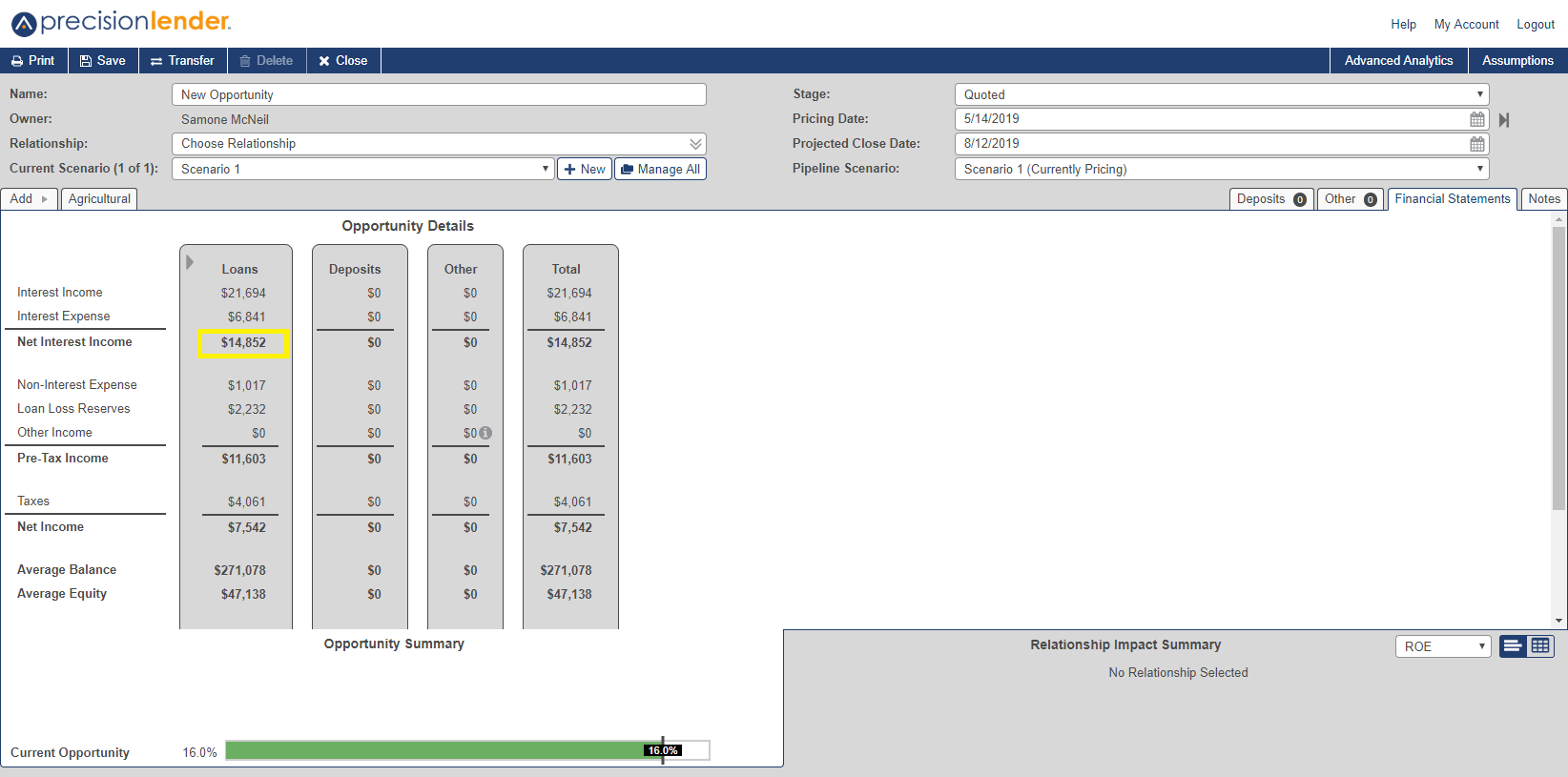 Shows the Net Interest Income in the Loan column on the financial statement
